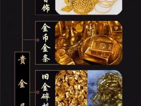 2020/08/04/13:59徐州黄金回收报价