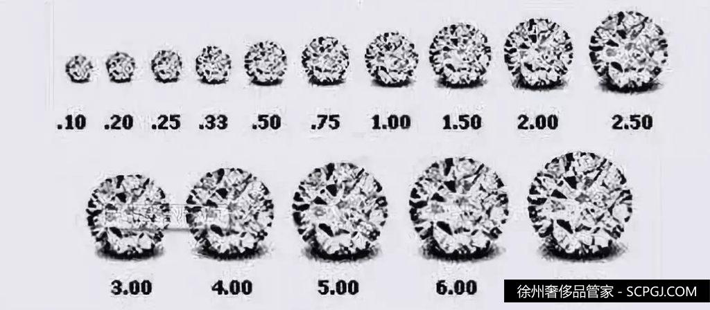 为啥同等品质的情况下50分的钻石比40分的钻石回收价格贵了整整一倍呢?